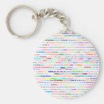 Emma Text Design II Keychain