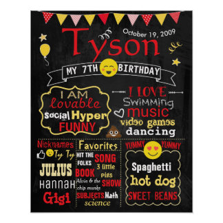 Emoji Birthday party chalkboard sign red boy