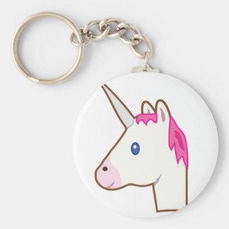Emoji del unicornio llavero redondo tipo pin
