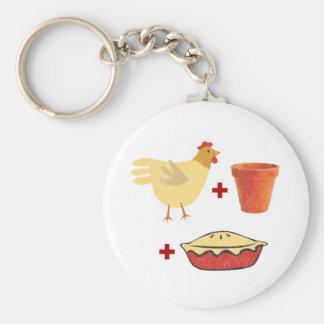 Empanada caliente del pollo llavero redondo tipo pin