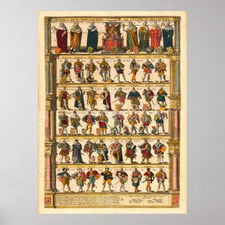 Emperadores del Sacro Imperio Romano Póster