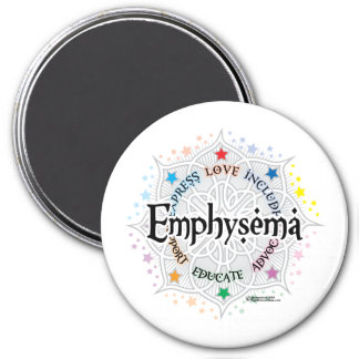 Emphysema Lotus Magnet