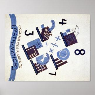 Empleos del vintage relacionados con el poster de