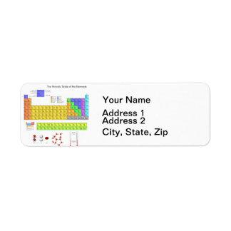 Empollón científico de la tabla periódica de los etiqueta de remite