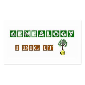 Empuje de la GENEALOGÍA I él Plantilla De Tarjeta De Negocio