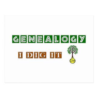 Empuje de la GENEALOGÍA I él Tarjetas Postales