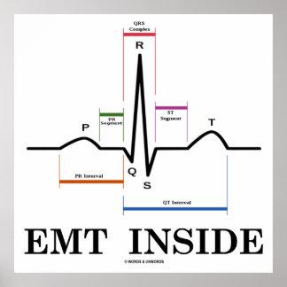 EMT Inside (Sinus Rhythm Electrocardiogram) Poster