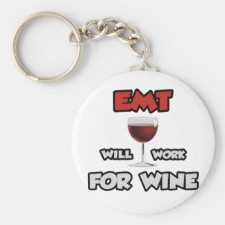 EMT… trabajará para el vino Llaveros