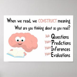 ¿En cuál es su pensamiento cuando usted lee? Póster