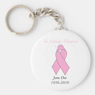 En memoria cariñosa, cáncer de pecho llavero personalizado