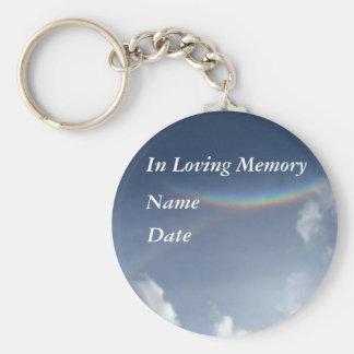 En memoria cariñosa llaveros