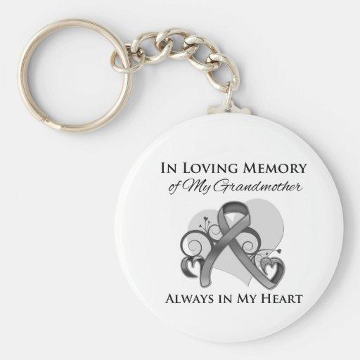 En memoria de mi abuela - cáncer de cerebro llavero personalizado