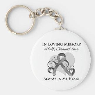 En memoria de mi abuelo - cáncer de cerebro llaveros