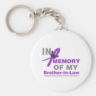 En memoria de mi cáncer pancreático del cuñado llavero redondo tipo pin