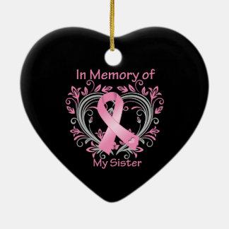 En memoria de mi corazón del cáncer de pecho de la adorno de cerámica en forma de corazón