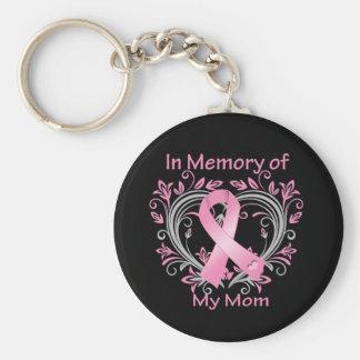 En memoria de mi corazón del cáncer de pecho de la llavero redondo tipo pin