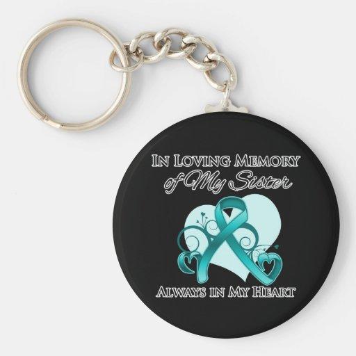 En memoria de mi hermana - cáncer ovárico llavero personalizado