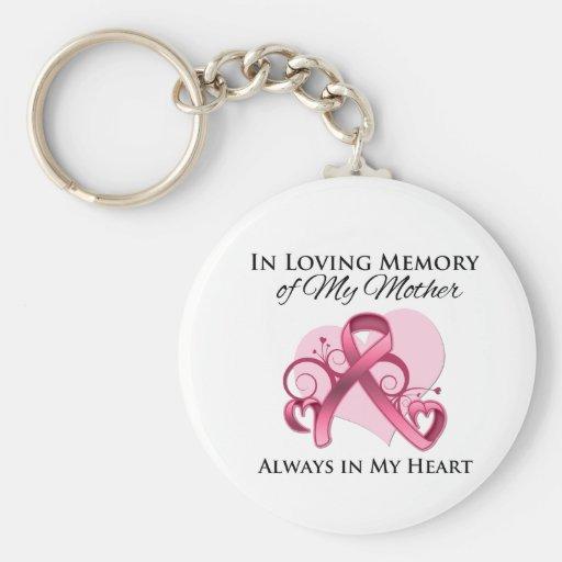 En memoria de mi madre - cáncer de pecho llavero