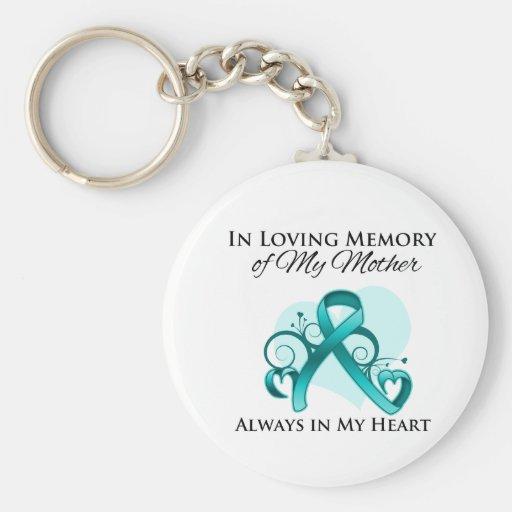 En memoria de mi madre - cáncer ovárico llaveros
