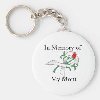 En memoria de mi mamá - cáncer de pulmón llavero redondo tipo pin