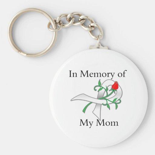 En memoria de mi mamá - cáncer de pulmón llaveros