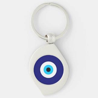 Encanto del mal de ojo llavero plateado en forma de espiral