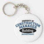 Encargado de la construcción llaveros personalizados