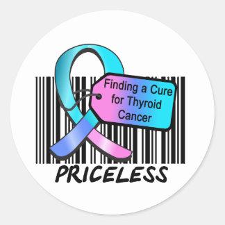Encontrando una curación para el cáncer de etiqueta redonda