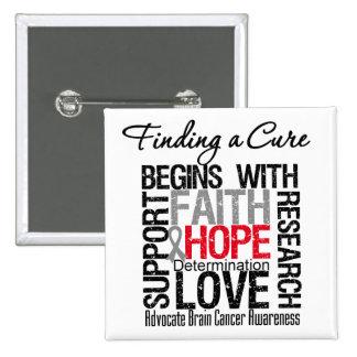 Encontrar una curación para el cáncer de cerebro pin cuadrado