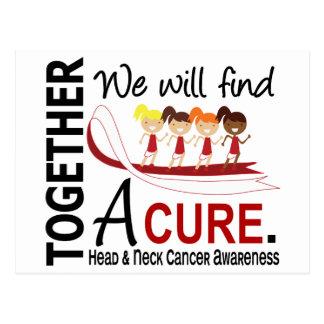 Encontraremos un cáncer de cabeza y cuello de la postales