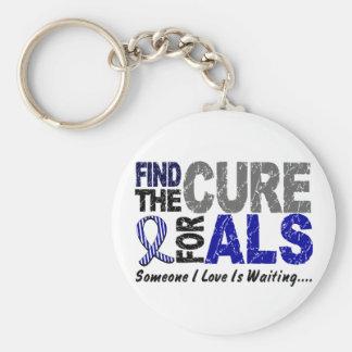 Encuentre el ALS de la curación 1 Llavero Redondo Tipo Pin
