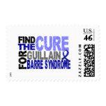 Encuentre el síndrome de la barra de Guillain de l