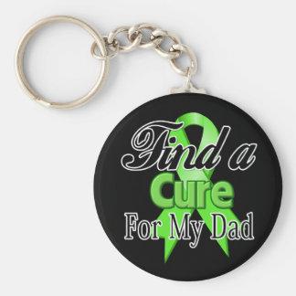 Encuentre una curación para mi papá - linfoma llavero redondo tipo pin