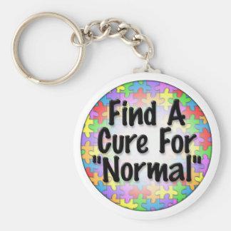 Encuentre una curación para normal llaveros