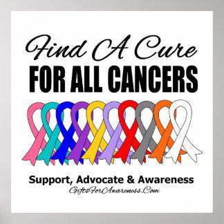 Encuentre una curación para todos los cánceres póster