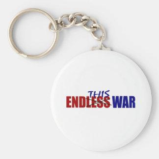 End This War Basic Round Button Keychain