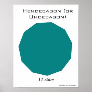 Endecágono o poster de Undecagon del polígono