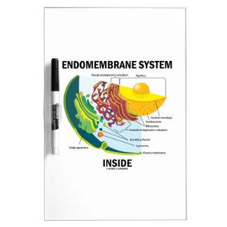 Endomembrane System Inside (Cell Biology) Dry-Erase Whiteboard