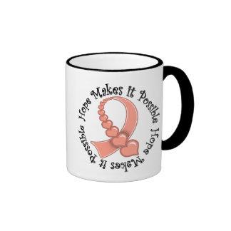 Endometrial Cancer -  Hope Makes It Possible Ringer Coffee Mug