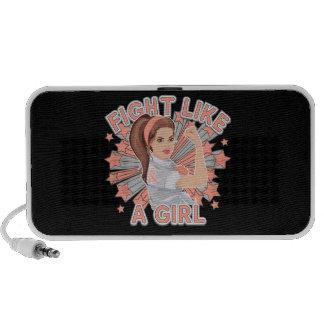 Endometrial Cancer Modern Rosie Fight iPod Speakers