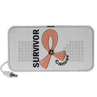Endometrial Cancer Survivor 12 Mp3 Speaker