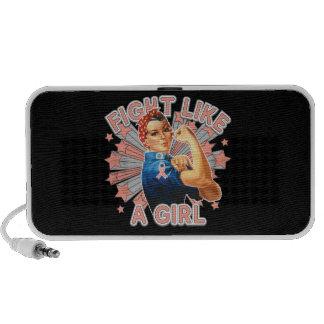 Endometrial Cancer Vintage Rosie Fight Like A Girl Laptop Speaker