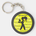 Endometriosis Fight Like A Girl Warrior Collage Keychain