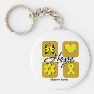 Endometriosis Hope Love Inspire Awareness Keychain