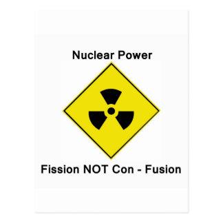 Energía atómica anti tarjeta postal