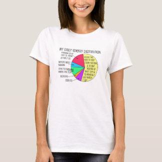 Energy Distribution t-shirts