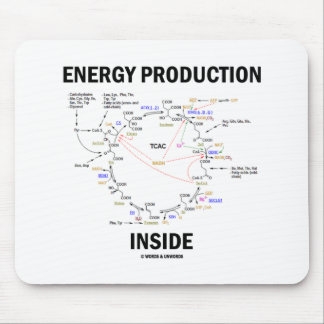 Energy Production Inside (Krebs Cycle TCAC) Mouse Pad