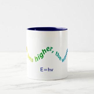 Energy Wavelength Color Spectrum mug