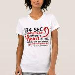 Enfermedad cardíaca del papá de cada 34 camisetas