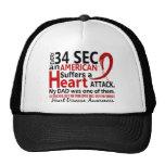 Enfermedad cardíaca del papá de cada 34 segundos/a gorro